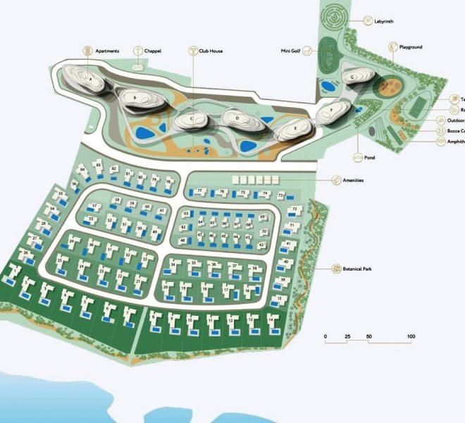 Gen Plan Project